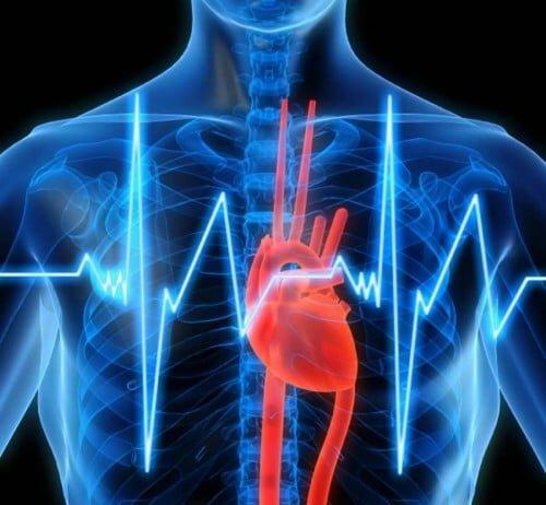 Симптомы скорого инфаркта