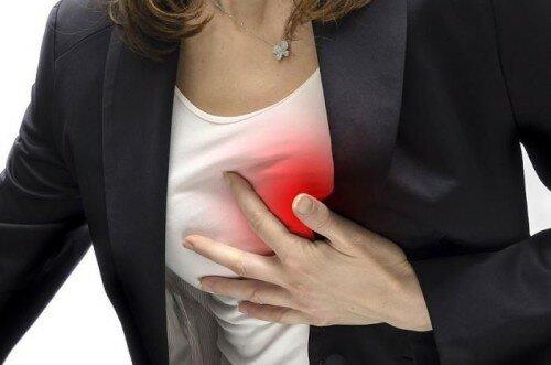 боль в верхней части грудины