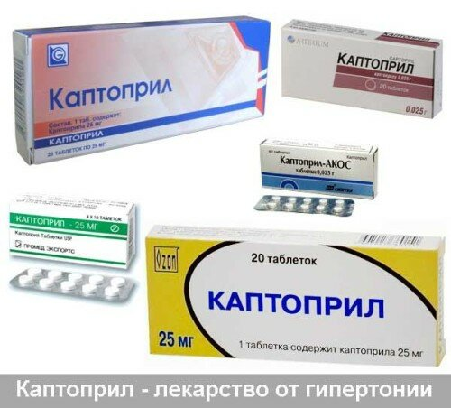 Список лекарств от высокого давления