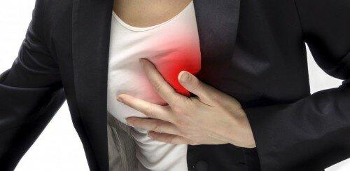 Симптомы ишеми
